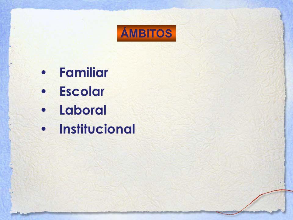 Familiar Escolar Laboral Institucional ÁMBITOS