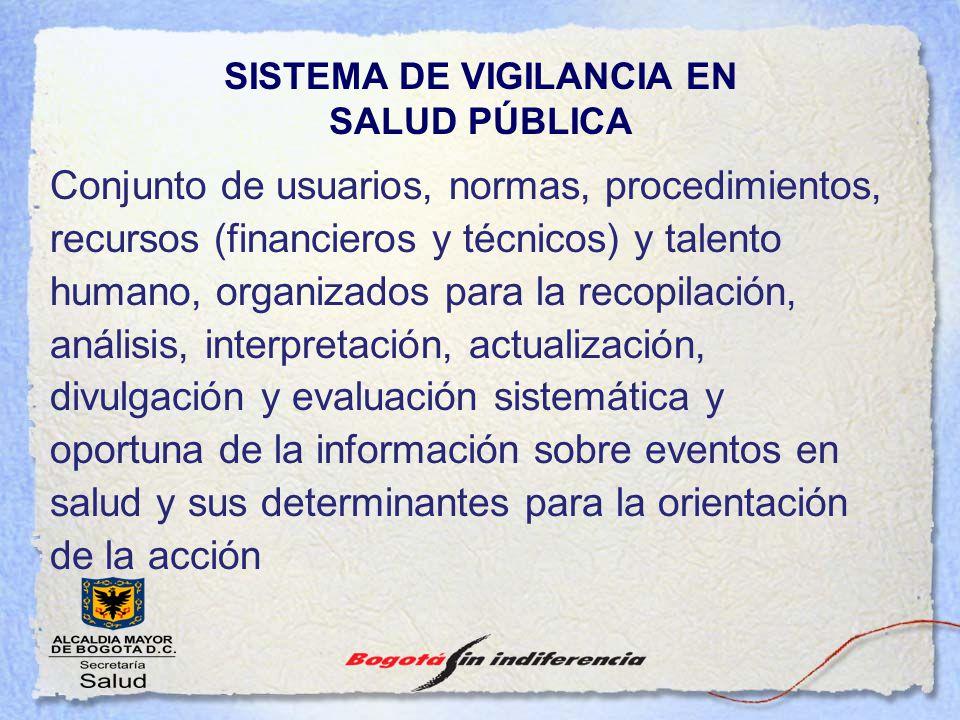 SISTEMA DE VIGILANCIA EN SALUD PÚBLICA Conjunto de usuarios, normas, procedimientos, recursos (financieros y técnicos) y talento humano, organizados p