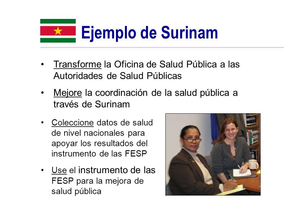 Ejemplo de Surinam Coleccione datos de salud de nivel nacionales para apoyar los resultados del instrumento de las FESP Use el instrumento de las FESP para la mejora de salud pública Transforme la Oficina de Salud Pública a las Autoridades de Salud Públicas Mejore la coordinación de la salud pública a través de Surinam