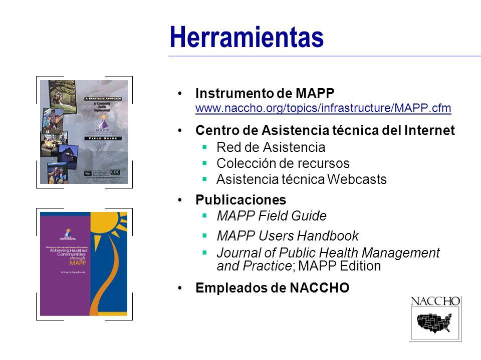 Herramientas Instrumento de MAPP www.naccho.org/topics/infrastructure/MAPP.cfm Centro de Asistencia técnica del Internet Red de Asistencia Colección d