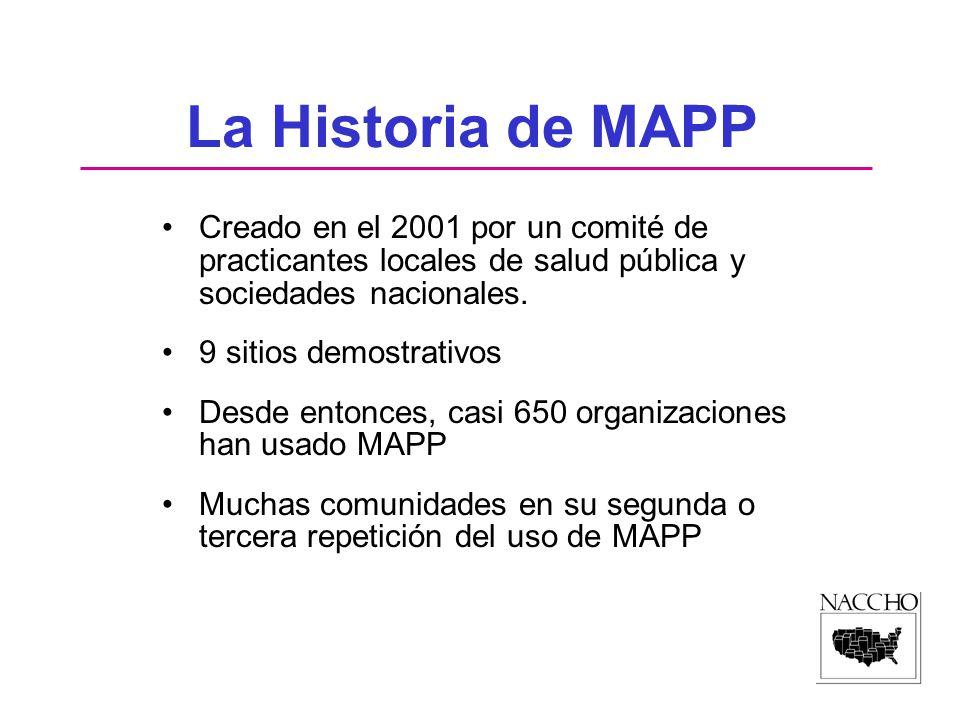 La Historia de MAPP Creado en el 2001 por un comité de practicantes locales de salud pública y sociedades nacionales. 9 sitios demostrativos Desde ent
