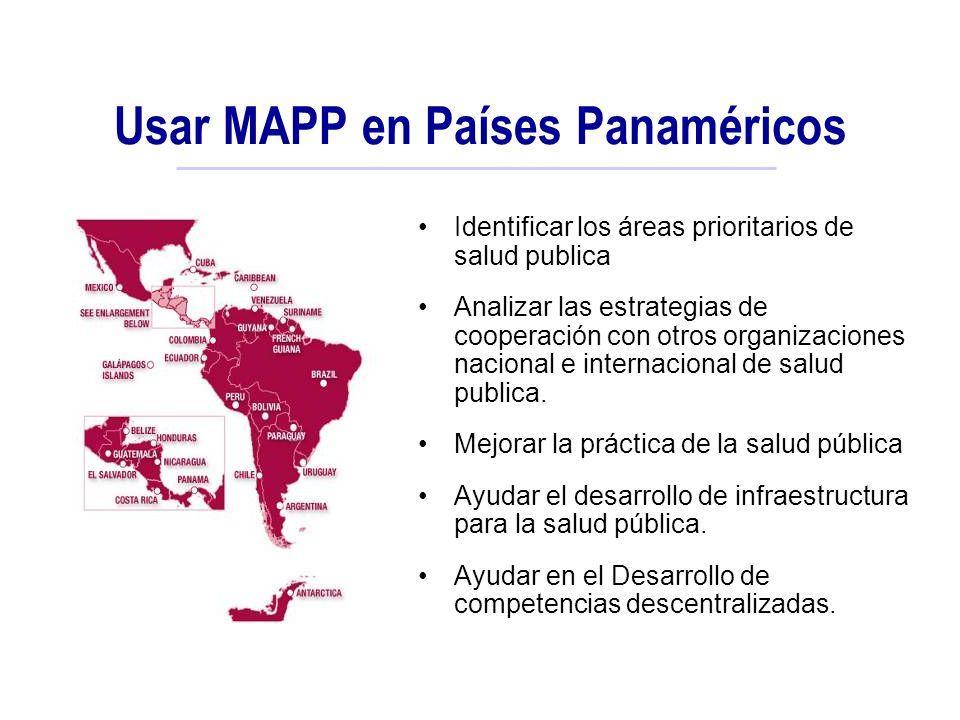 Usar MAPP en Países Panaméricos Identificar los áreas prioritarios de salud publica Analizar las estrategias de cooperación con otros organizaciones n