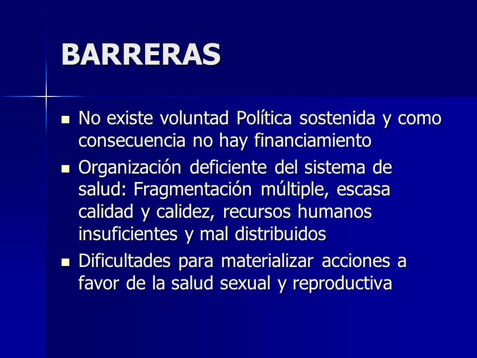 BARRERAS No existe voluntad Política sostenida y como consecuencia no hay financiamiento No existe voluntad Política sostenida y como consecuencia no