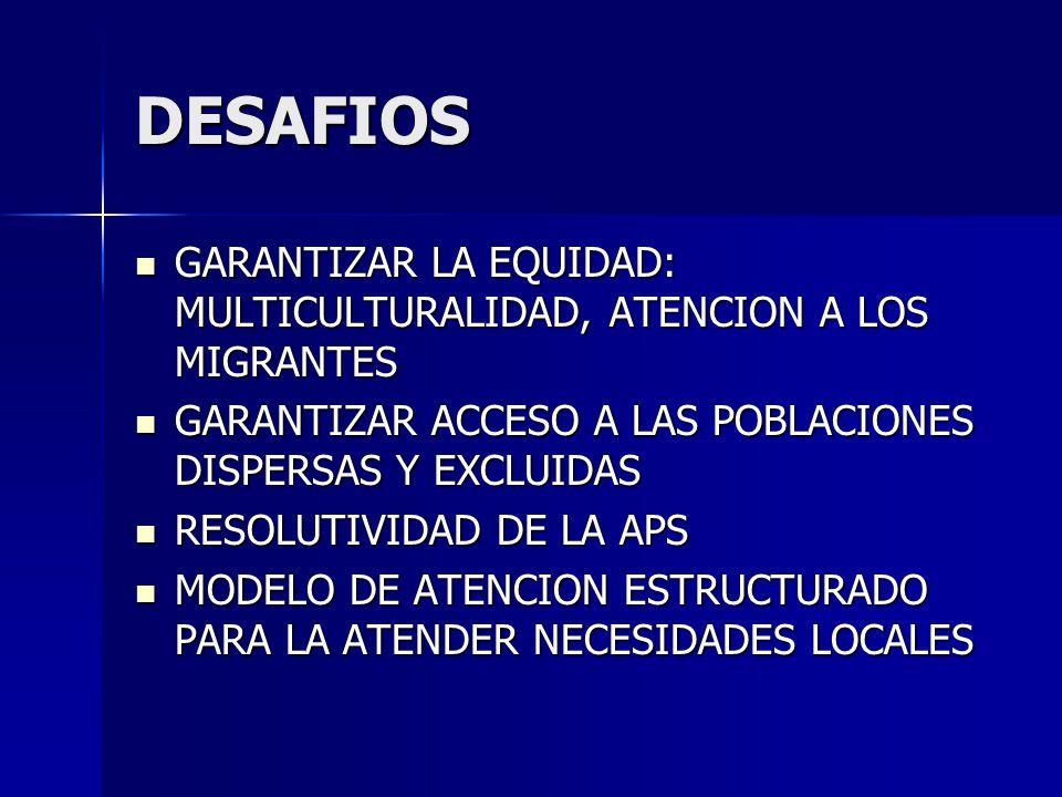 DESAFIOS GARANTIZAR LA EQUIDAD: MULTICULTURALIDAD, ATENCION A LOS MIGRANTES GARANTIZAR LA EQUIDAD: MULTICULTURALIDAD, ATENCION A LOS MIGRANTES GARANTIZAR ACCESO A LAS POBLACIONES DISPERSAS Y EXCLUIDAS GARANTIZAR ACCESO A LAS POBLACIONES DISPERSAS Y EXCLUIDAS RESOLUTIVIDAD DE LA APS RESOLUTIVIDAD DE LA APS MODELO DE ATENCION ESTRUCTURADO PARA LA ATENDER NECESIDADES LOCALES MODELO DE ATENCION ESTRUCTURADO PARA LA ATENDER NECESIDADES LOCALES