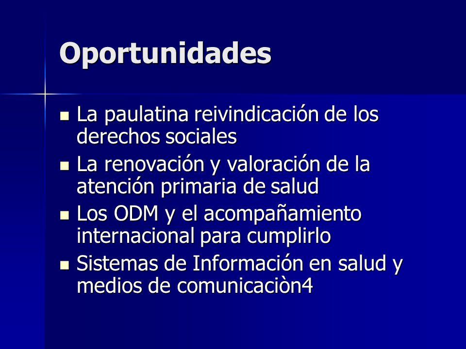Oportunidades La paulatina reivindicación de los derechos sociales La paulatina reivindicación de los derechos sociales La renovación y valoración de