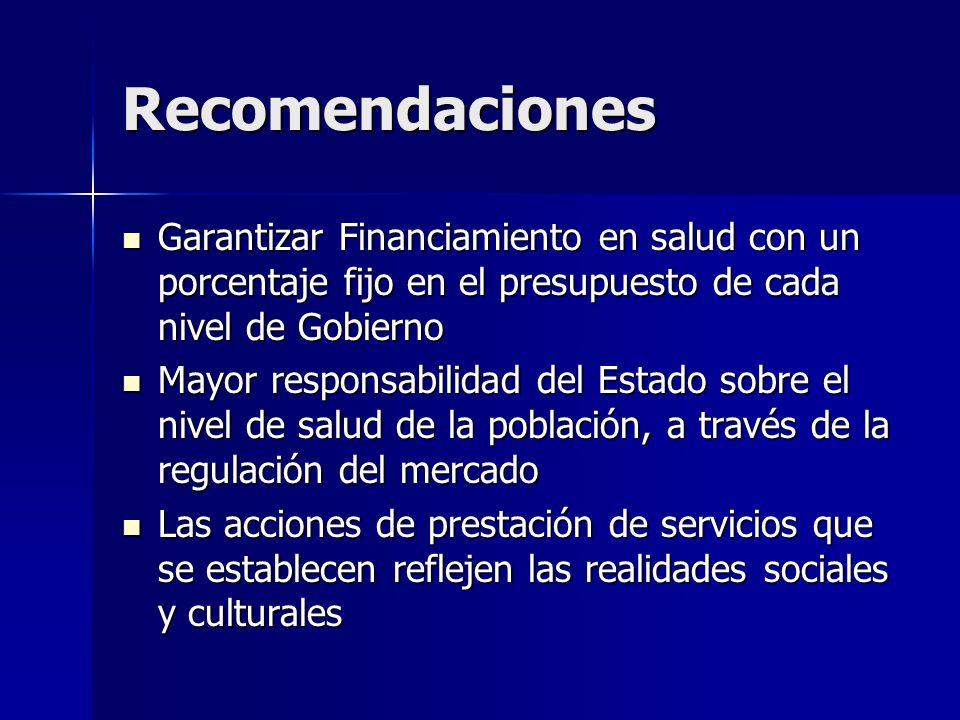 Recomendaciones Garantizar Financiamiento en salud con un porcentaje fijo en el presupuesto de cada nivel de Gobierno Garantizar Financiamiento en sal