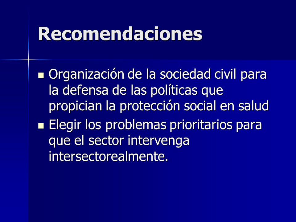 Recomendaciones Organización de la sociedad civil para la defensa de las políticas que propician la protección social en salud Organización de la sociedad civil para la defensa de las políticas que propician la protección social en salud Elegir los problemas prioritarios para que el sector intervenga intersectorealmente.