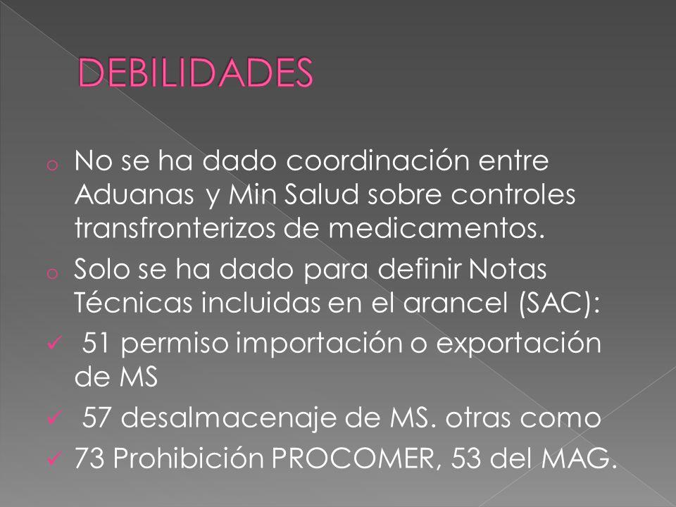 o No se ha dado coordinación entre Aduanas y Min Salud sobre controles transfronterizos de medicamentos. o Solo se ha dado para definir Notas Técnicas