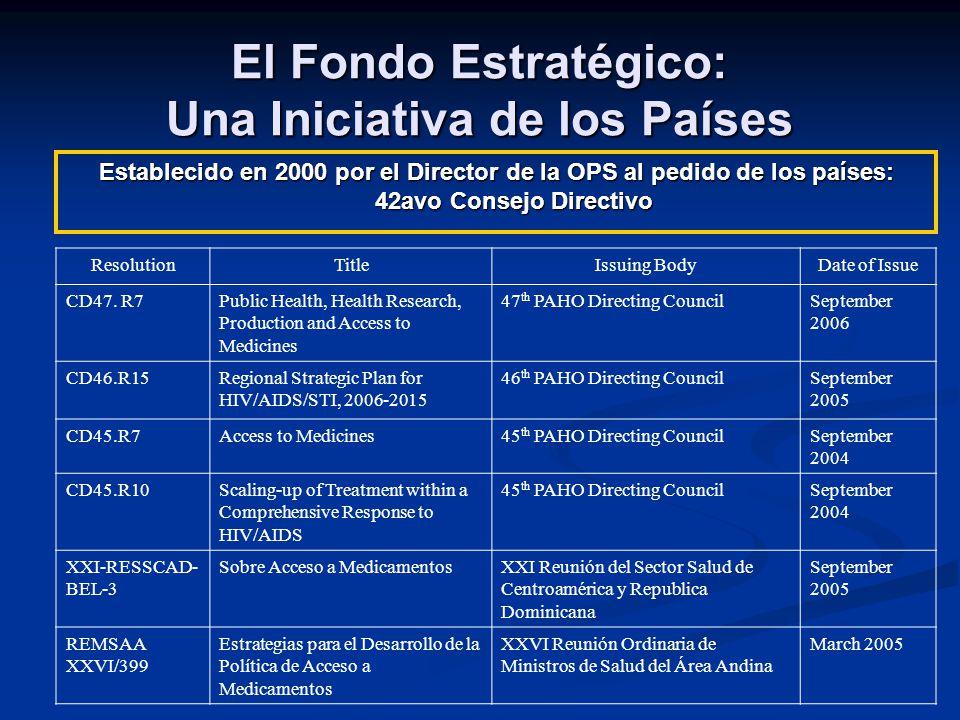 % Ahorro - Guatemala, 2006 INNPresentación % Reducción IndinavirCapsula 400 mg 61.76 LamivudinaSuspensión 10mg/ml fco 240ml 12.80 LamivudinaTableta 150 mg 26.76 NelfinavirTableta 250 mg 50.24 ZidovudinaCápsula 100 mg 17.80 ZidovudinaSuspensión 50mg/5ml fco 200ml 20.67 EfavirenzCápsula 50mg 63.08 EfavirenzCápsula 200mg 69.98 RitonavirCápsula de 100mg 91.57 SaquinavirComprimido de 200mg 50.24 Lopinavir/RitonavirCápsula 133.33/33.33mgs 90.01 Lopinavir/Ritonavirsol.oral fco 160ml 80/20mg/ml 89.71 Presentación del MS Guatemala, 2006