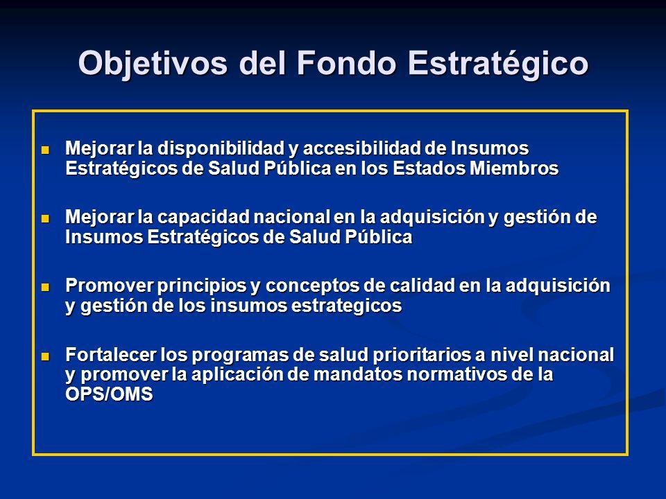 Marco de Acción: FONDO ESTRATEGICO DEMANDA Selección, LBN Proyecciòn de la demanda futura Estimacion de necesidades Financiamiento Precios, proveedores, Informacion de Mercado.