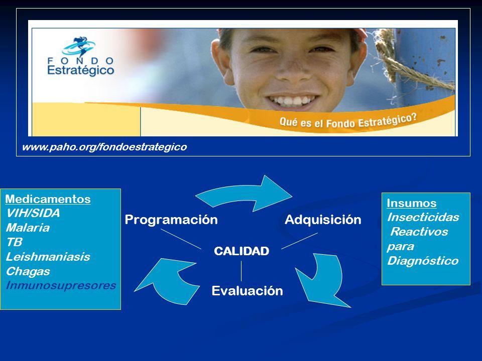 La Estructura del Fondo Estratégico Grupo Consultivo Grupo de Trabajo OPS Países Participantes 1.