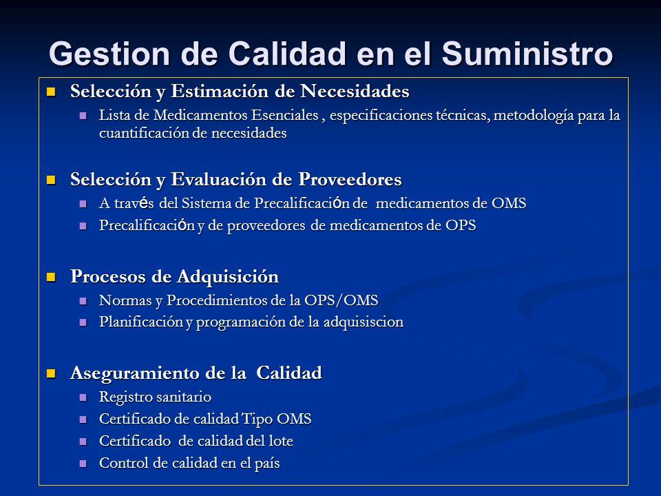 OPSPaís Miembro 1.Normas y procedimientos definidos para realizar los procesos de adquisición 2.