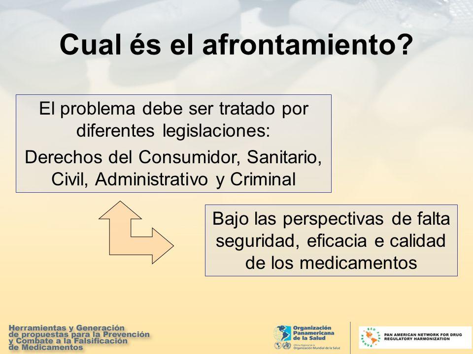 El problema debe ser tratado por diferentes legislaciones: Derechos del Consumidor, Sanitario, Civil, Administrativo y Criminal Bajo las perspectivas de falta seguridad, eficacia e calidad de los medicamentos Cual és el afrontamiento