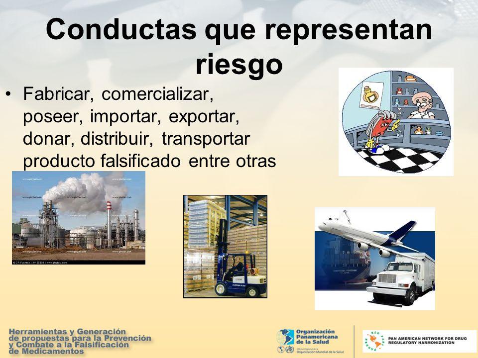 Fabricar, comercializar, poseer, importar, exportar, donar, distribuir, transportar producto falsificado entre otras Conductas que representan riesgo
