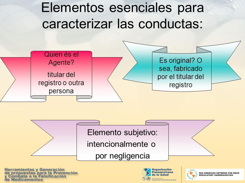 Elementos esenciales para caracterizar las conductas: Elemento subjetivo: intencionalmente o por negligencia Quien és el Agente.