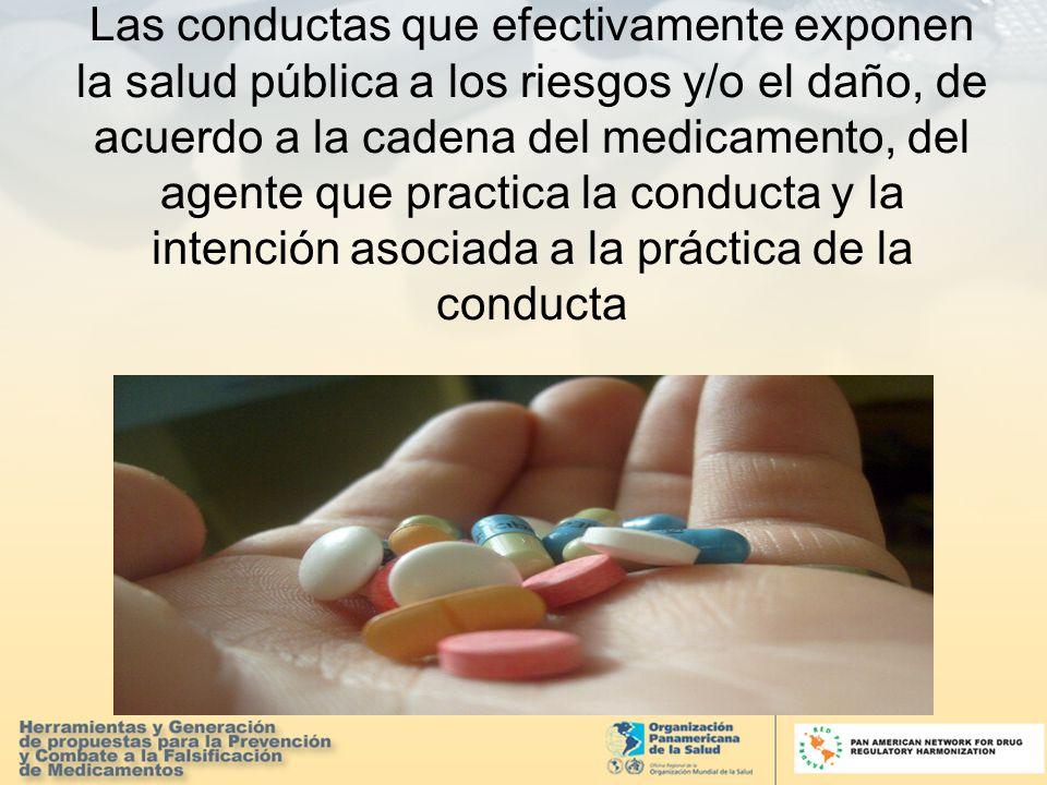 Las conductas que efectivamente exponen la salud pública a los riesgos y/o el daño, de acuerdo a la cadena del medicamento, del agente que practica la conducta y la intención asociada a la práctica de la conducta