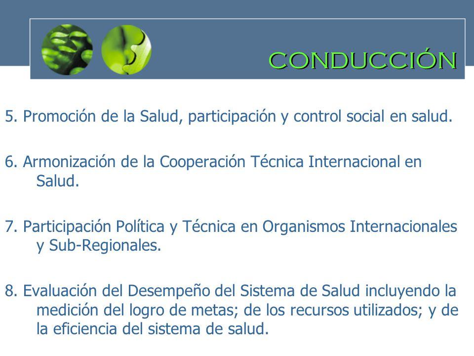 CONDUCCIÓN 5. Promoción de la Salud, participación y control social en salud.
