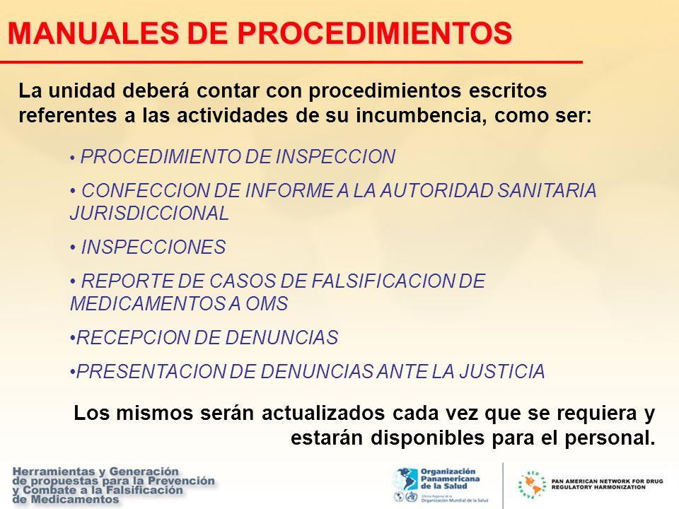 La unidad deberá contar con procedimientos escritos referentes a las actividades de su incumbencia, como ser: PROCEDIMIENTO DE INSPECCION CONFECCION D