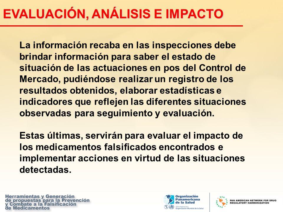 La información recaba en las inspecciones debe brindar información para saber el estado de situación de las actuaciones en pos del Control de Mercado,