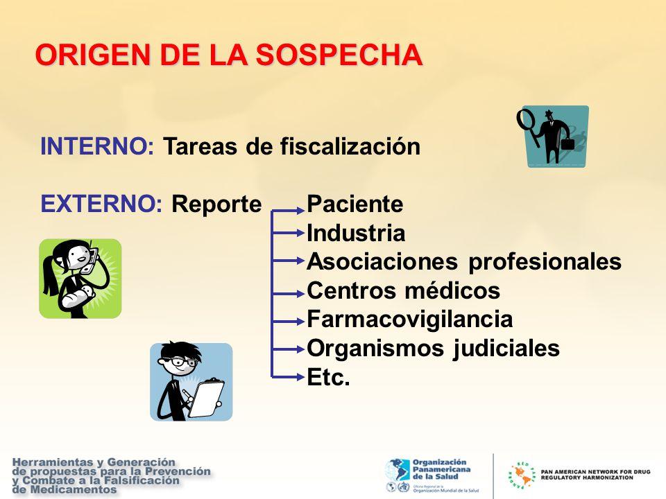 INTERNO: Tareas de fiscalización EXTERNO: ReportePaciente Industria Asociaciones profesionales Centros médicos Farmacovigilancia Organismos judiciales