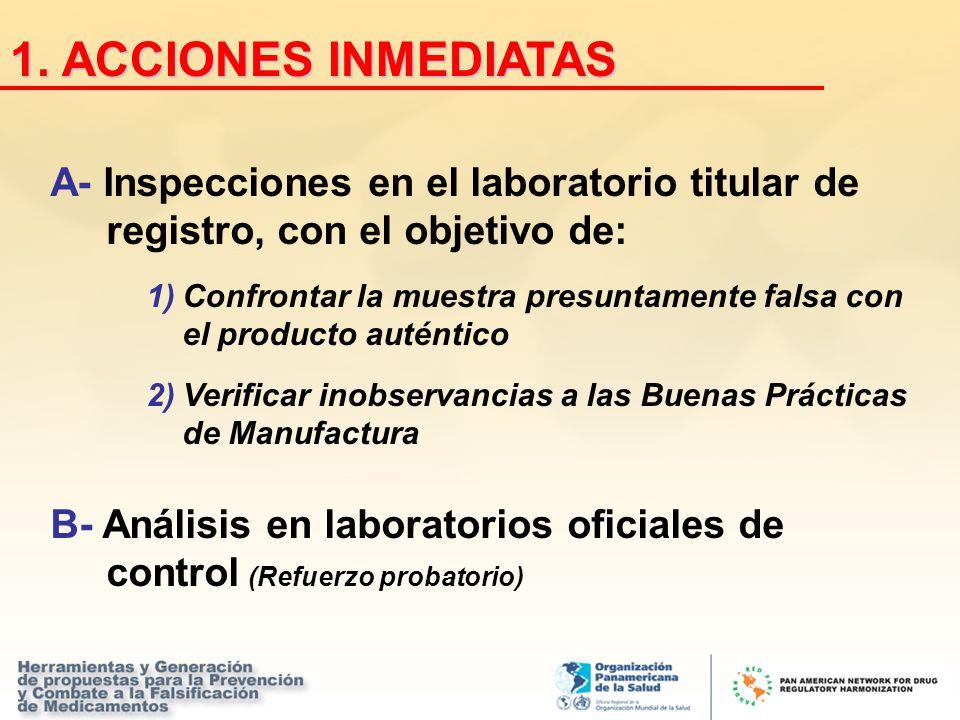 A- Inspecciones en el laboratorio titular de registro, con el objetivo de: 1)Confrontar la muestra presuntamente falsa con el producto auténtico 2)Ver