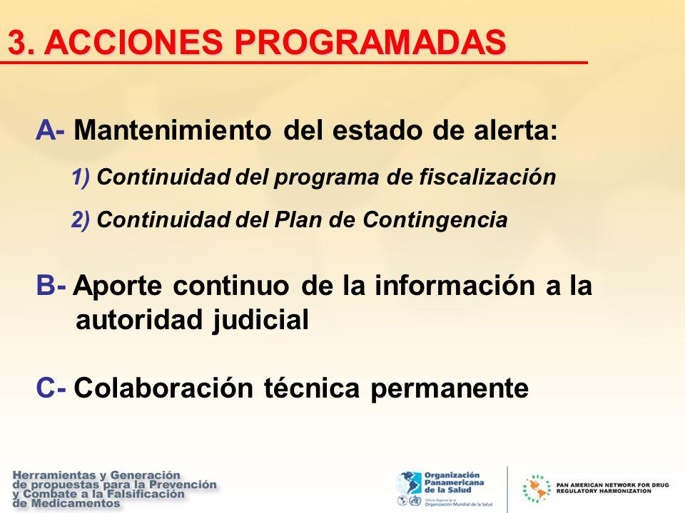 A- Mantenimiento del estado de alerta: 1)Continuidad del programa de fiscalización 2)Continuidad del Plan de Contingencia B- Aporte continuo de la inf