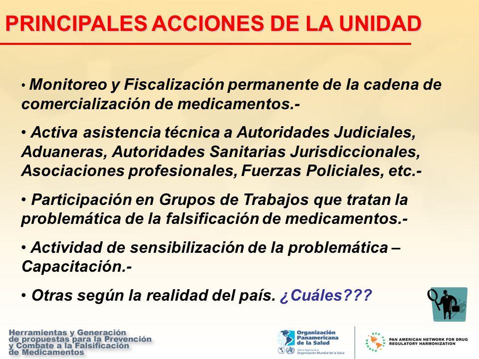 Monitoreo y Fiscalización permanente de la cadena de comercialización de medicamentos.- Activa asistencia técnica a Autoridades Judiciales, Aduaneras,