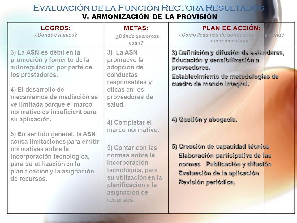 Evaluación de la Función Rectora Resultados V. ARMONIZACIÓN DE LA PROVISIÓN LOGROS: ¿Dónde estamos? METAS: ¿Dónde queremos estar? PLAN DE ACCIÓN: ¿Cóm