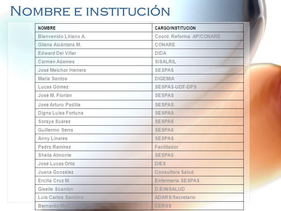 Nombre e institución NOMBRECARGO/INSTITUCION Bienvenido Liriano A.Coord. Reforma AP/CONARE Gilena Alcántara M.CONARE Edward Del VillarDIDA Carmen Adam