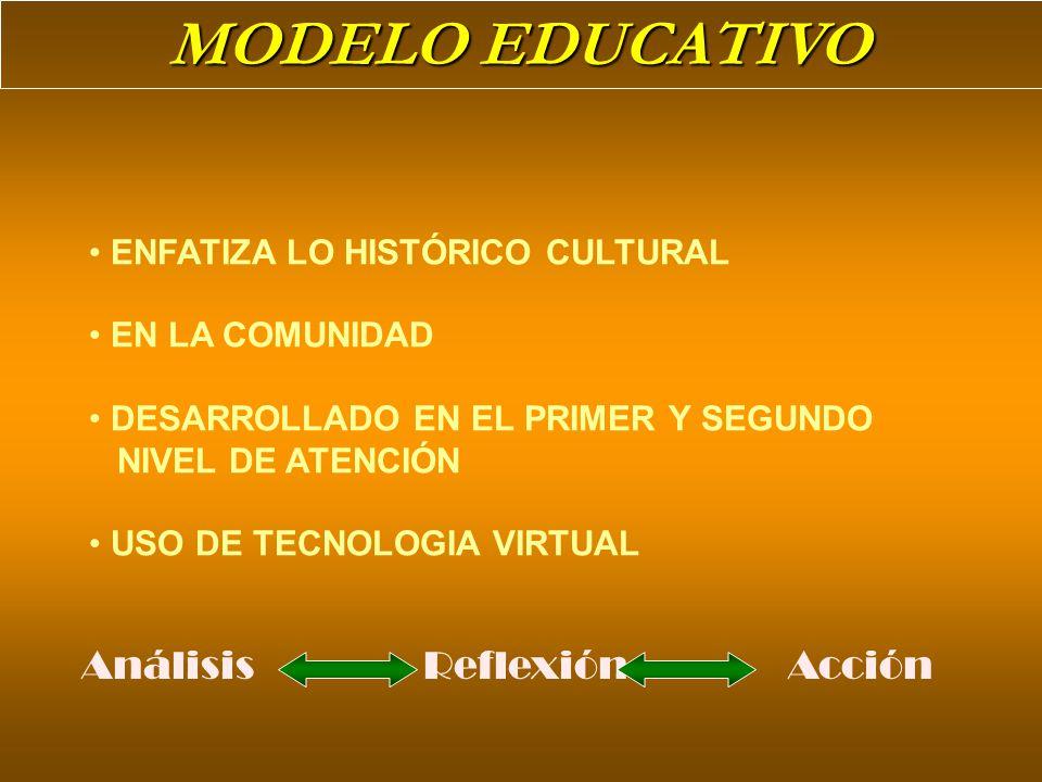 ENFATIZA LO HISTÓRICO CULTURAL EN LA COMUNIDAD DESARROLLADO EN EL PRIMER Y SEGUNDO NIVEL DE ATENCIÓN USO DE TECNOLOGIA VIRTUAL MODELO EDUCATIVO Anális