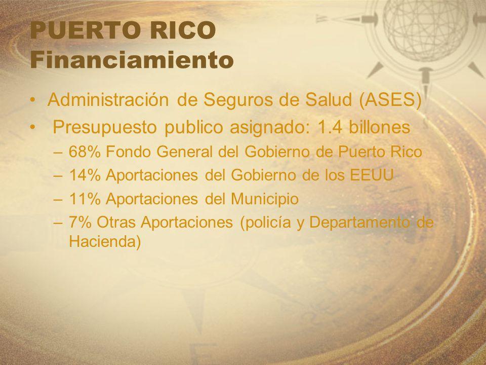 PUERTO RICO Financiamiento Administración de Seguros de Salud (ASES) Presupuesto publico asignado: 1.4 billones –68% Fondo General del Gobierno de Pue