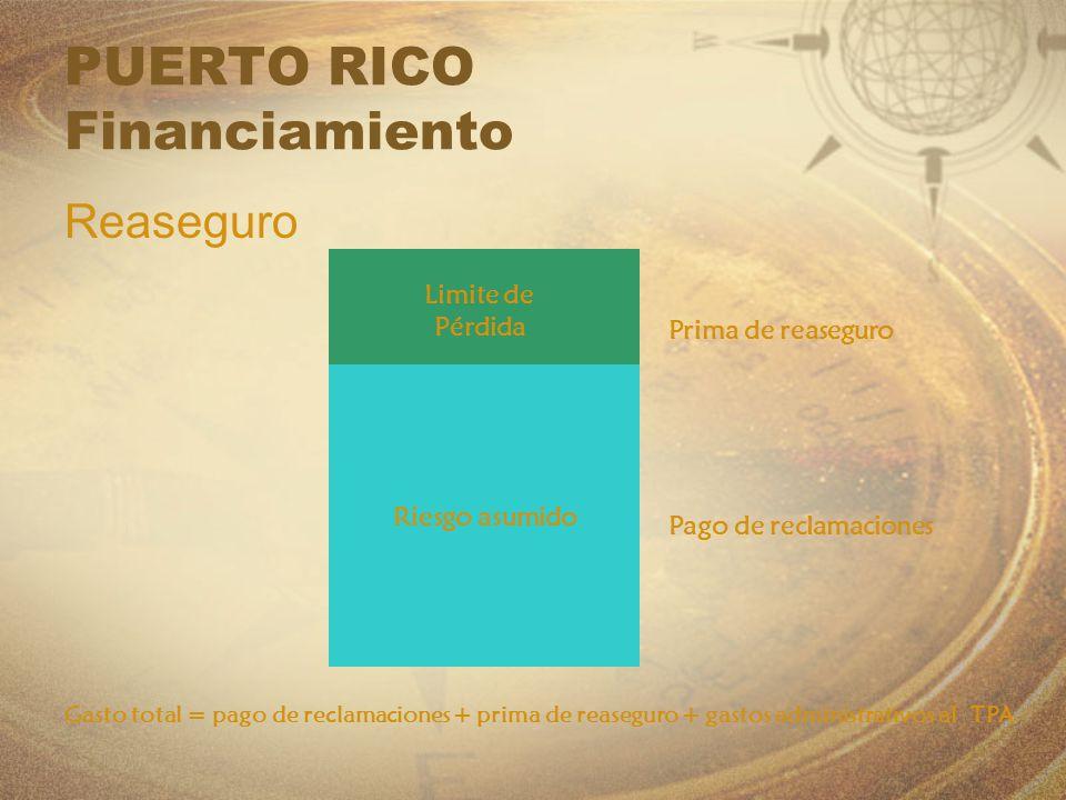 PUERTO RICO Financiamiento Reaseguro Prima de reaseguro Pago de reclamaciones Limite de Pérdida Riesgo asumido Gasto total = pago de reclamaciones + p