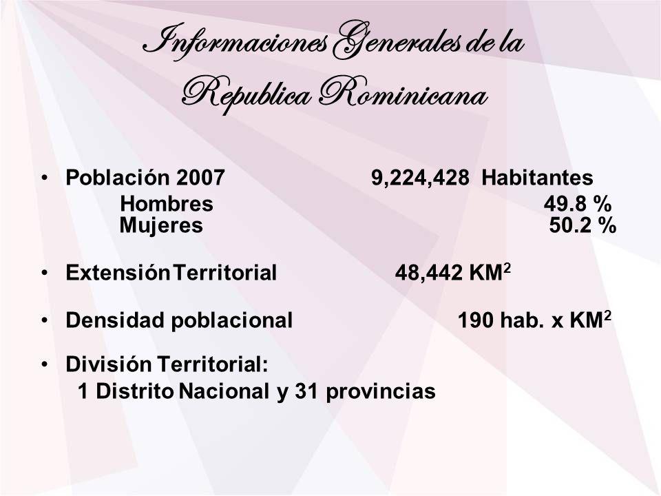 Informaciones Generales de la Republica Rominicana Población 20079,224,428 Habitantes Hombres 49.8 % Mujeres 50.2 % ExtensiónTerritorial 48,442 KM 2 D