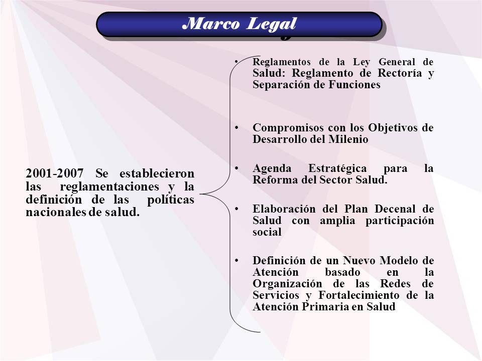 2001-2007 Se establecieron las reglamentaciones y la definición de las políticas nacionales de salud. Reglamentos de la Ley General de Salud: Reglamen