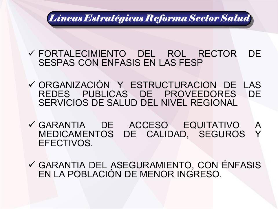 FORTALECIMIENTO DEL ROL RECTOR DE SESPAS CON ENFASIS EN LAS FESP ORGANIZACIÓN Y ESTRUCTURACION DE LAS REDES PUBLICAS DE PROVEEDORES DE SERVICIOS DE SA