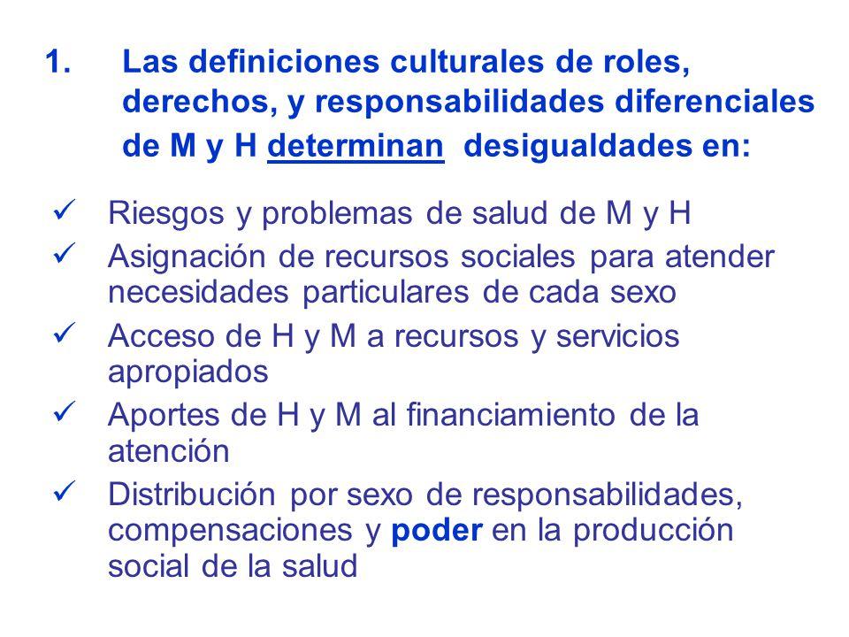 1.Las definiciones culturales de roles, derechos, y responsabilidades diferenciales de M y H determinan desigualdades en: Riesgos y problemas de salud