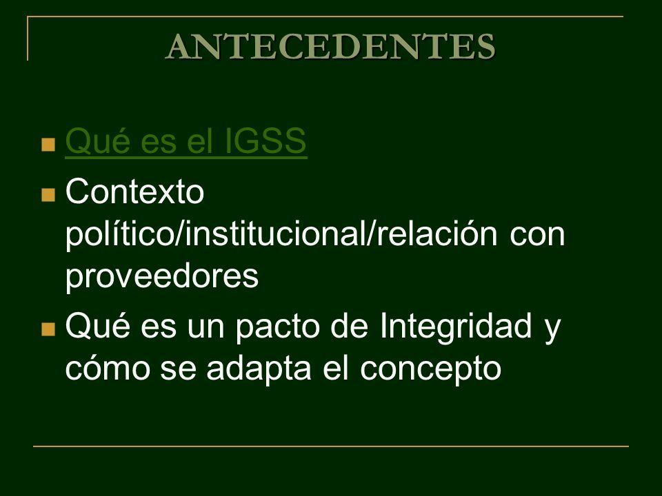 ANTECEDENTES Qué es el IGSS Contexto político/institucional/relación con proveedores Qué es un pacto de Integridad y cómo se adapta el concepto