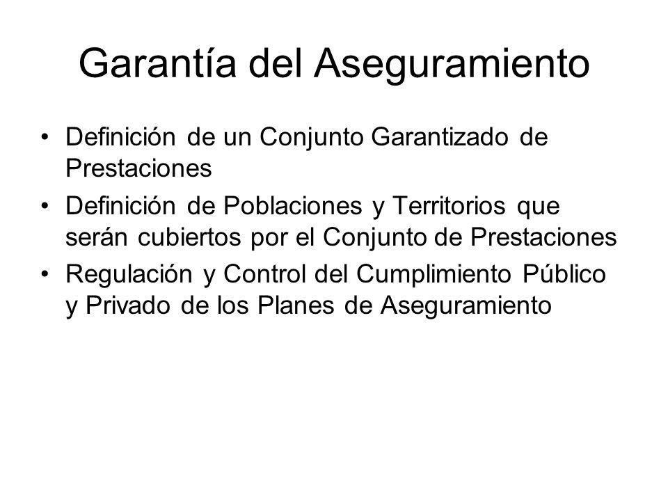 Garantía del Aseguramiento Definición de un Conjunto Garantizado de Prestaciones Definición de Poblaciones y Territorios que serán cubiertos por el Co