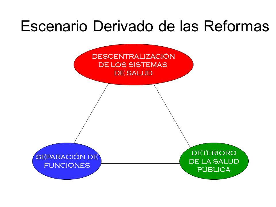 NECESIDAD DE FORTALECIMIENTO DE LA FUNCIÓN DE RECTORÍA DESCENTRALIZACIÓN DE LOS SISTEMAS DE SALUD SEPARACIÓN DE FUNCIONES DETERIORO DE LA SALUD PÚBLIC