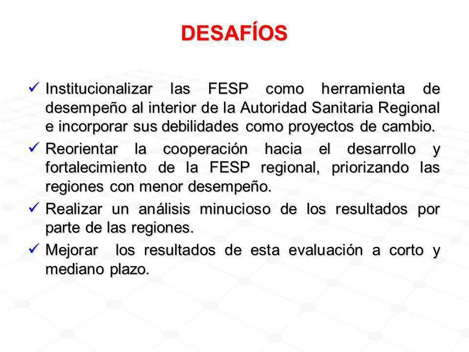 DESAFÍOS Institucionalizar las FESP como herramienta de desempeño al interior de la Autoridad Sanitaria Regional e incorporar sus debilidades como proyectos de cambio.