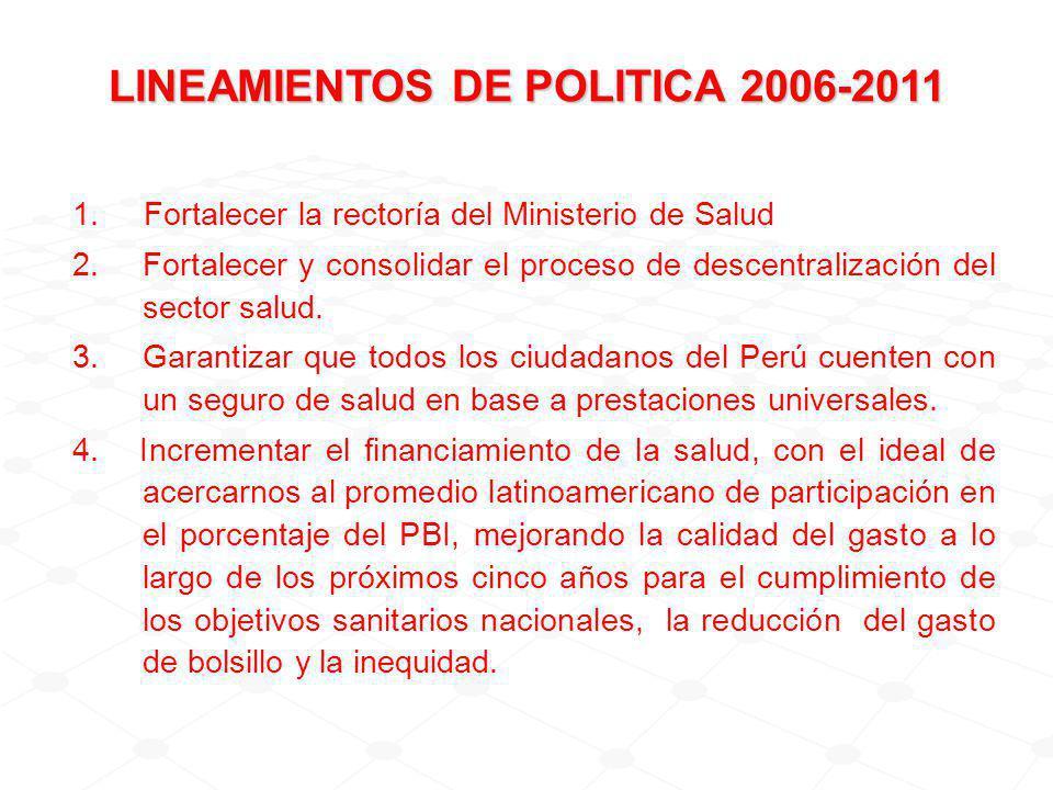 LINEAMIENTOS DE POLITICA 2006-2011 1.Fortalecer la rectoría del Ministerio de Salud 2.