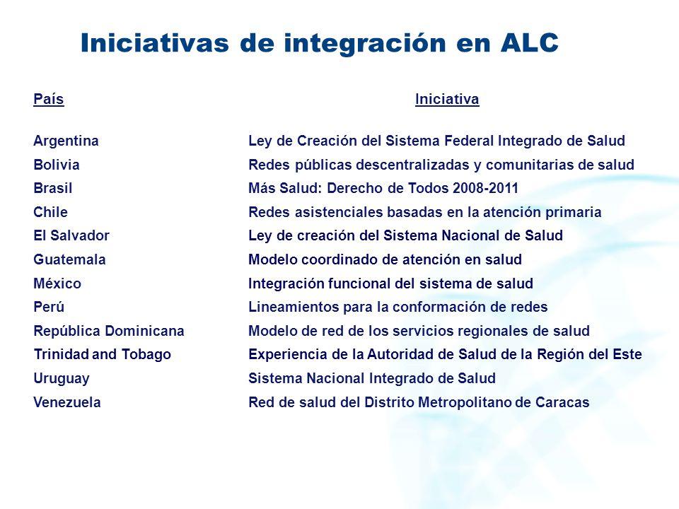 Iniciativas de integración en ALC PaísIniciativa ArgentinaLey de Creación del Sistema Federal Integrado de Salud BoliviaRedes públicas descentralizada