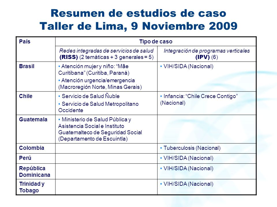 Resumen de estudios de caso Taller de Lima, 9 Noviembre 2009 PaísTipo de caso Redes integradas de servicios de salud (RISS) (2 temáticas + 3 generales