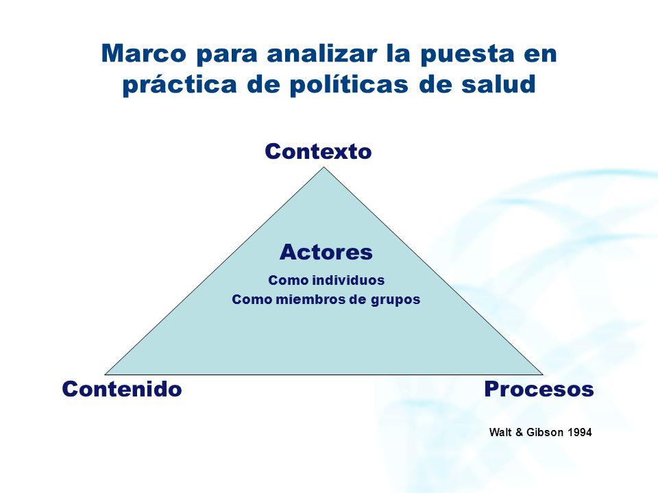 Marco para analizar la puesta en práctica de políticas de salud ContenidoProcesos Contexto Actores Como individuos Como miembros de grupos Walt & Gibs