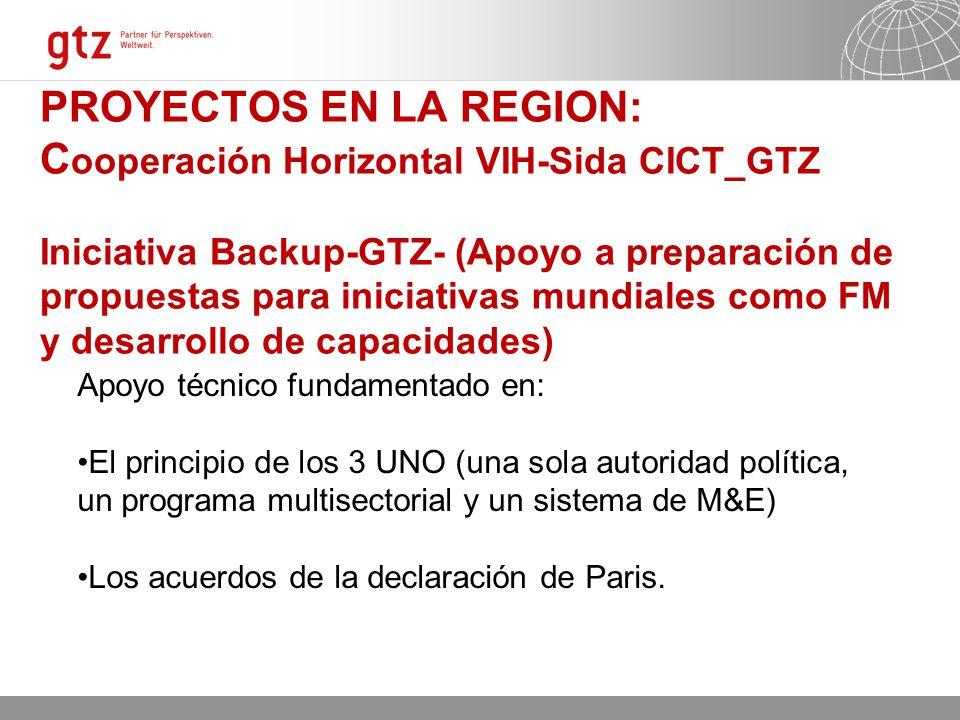 11.06.2014 Seite 1 PROYECTOS EN LA REGION: C ooperación Horizontal VIH-Sida CICT_GTZ Iniciativa Backup-GTZ- (Apoyo a preparación de propuestas para in