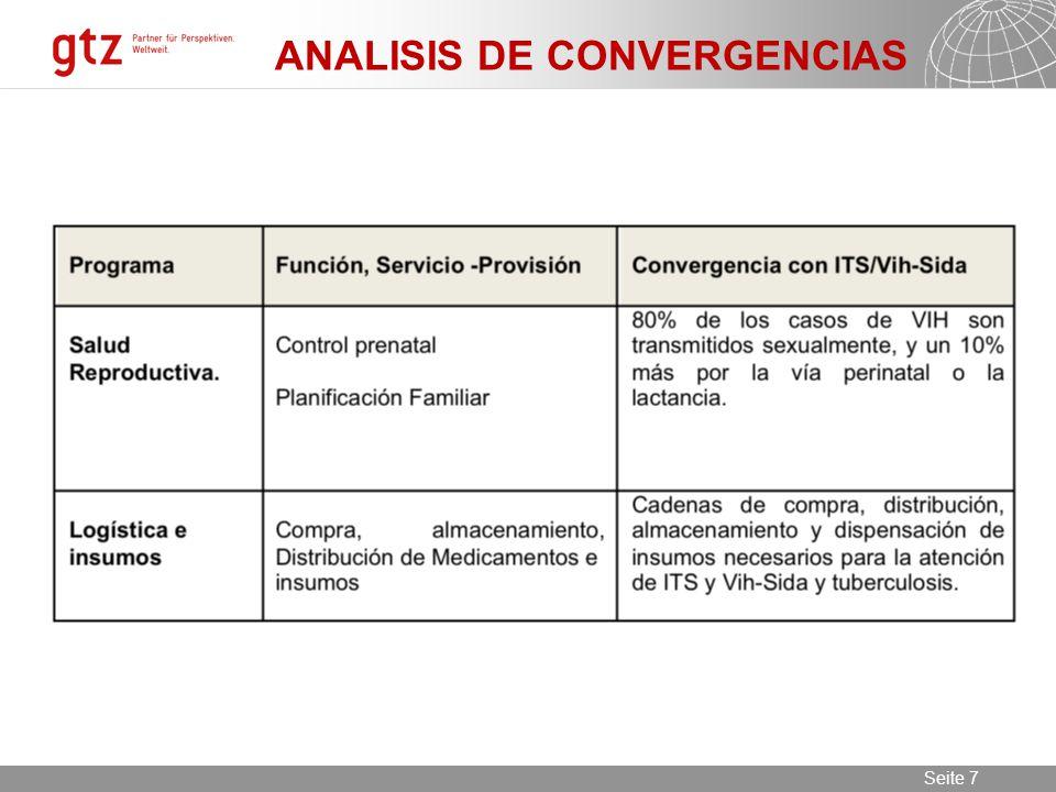 11.06.2014 Seite 7 Seite 7 ANALISIS DE CONVERGENCIAS