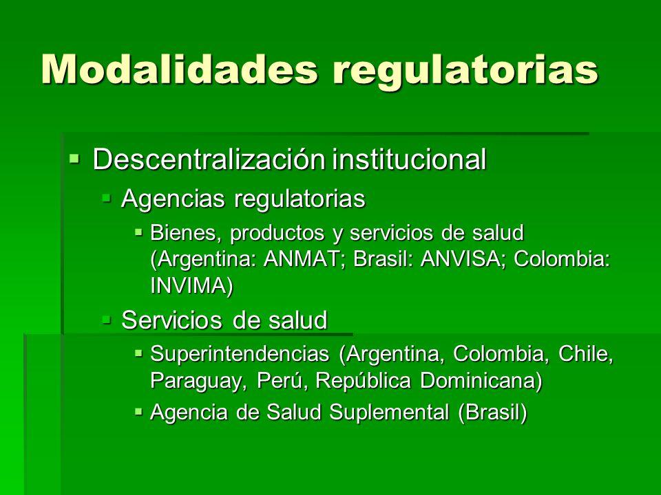 Modalidades regulatorias Descentralización institucional Descentralización institucional Agencias regulatorias Agencias regulatorias Bienes, productos