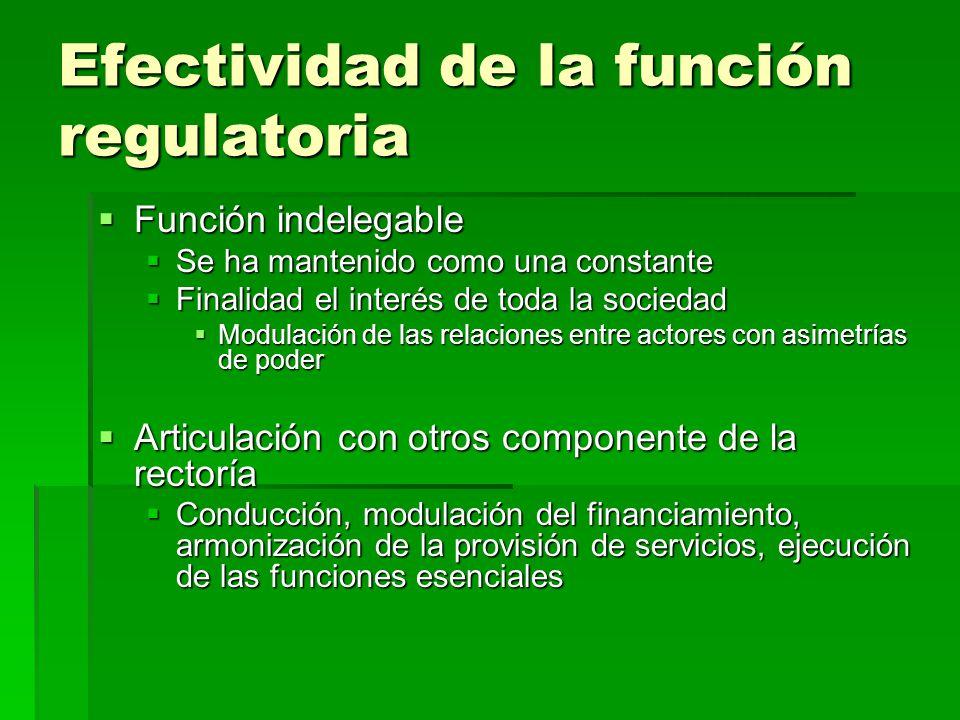 Efectividad de la función regulatoria Función indelegable Función indelegable Se ha mantenido como una constante Se ha mantenido como una constante Fi