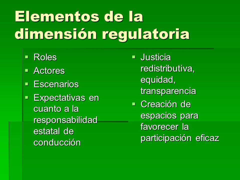 Elementos de la dimensión regulatoria Roles Roles Actores Actores Escenarios Escenarios Expectativas en cuanto a la responsabilidad estatal de conducc