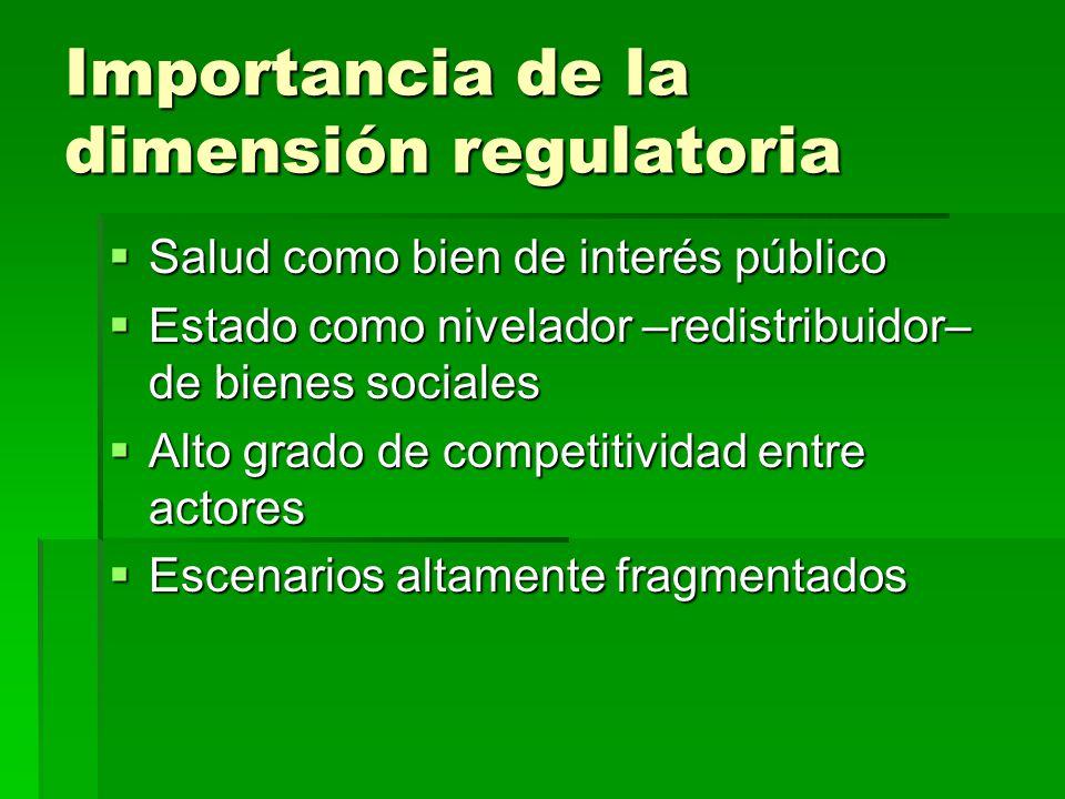 Importancia de la dimensión regulatoria Salud como bien de interés público Salud como bien de interés público Estado como nivelador –redistribuidor– d